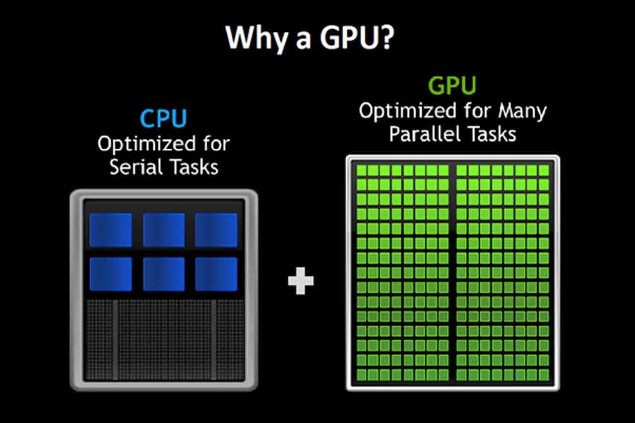 GPU Server Miami